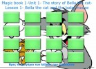 Magic book 1-Unit 1- The  story of Bella the cat-Lesson 1- Bella the cat and the baby mouse-Λεξιλόγιο
